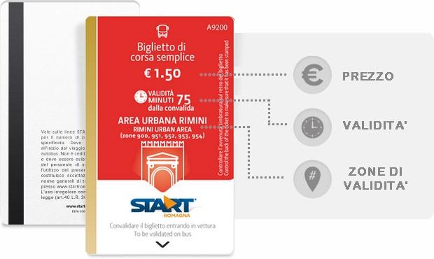 Biglietto di corsa semplice per l'area urbana di Rimini